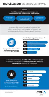 Infographie - Harcèlement en mlieu de travail